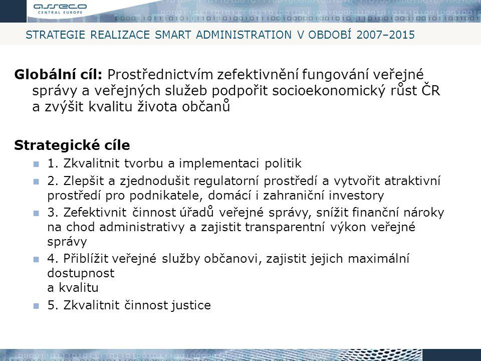 Strategie realizace Smart Administration v období 2007–2015