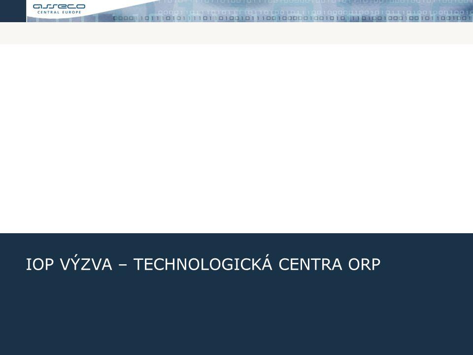 IOP Výzva – Technologická centra ORP