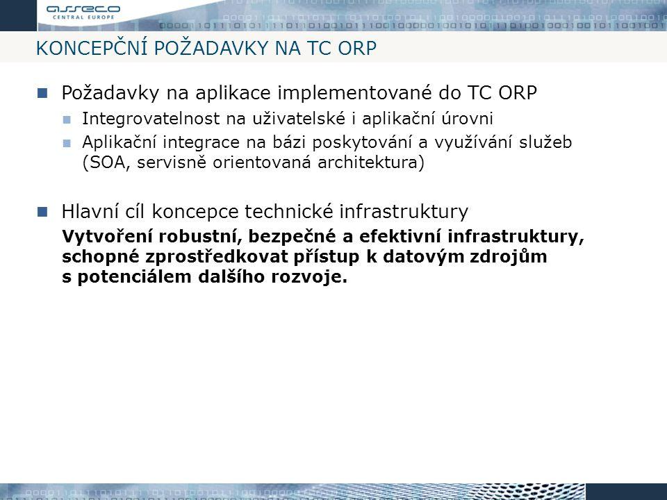 Koncepční požadavky na TC ORP