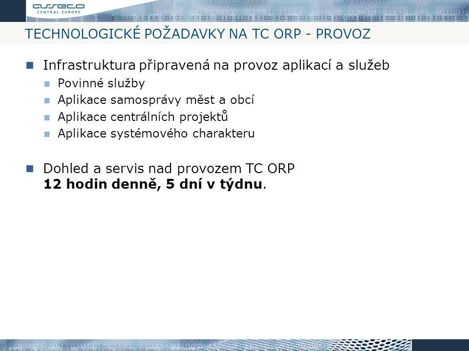 Technologické požadavky na TC ORP - Provoz