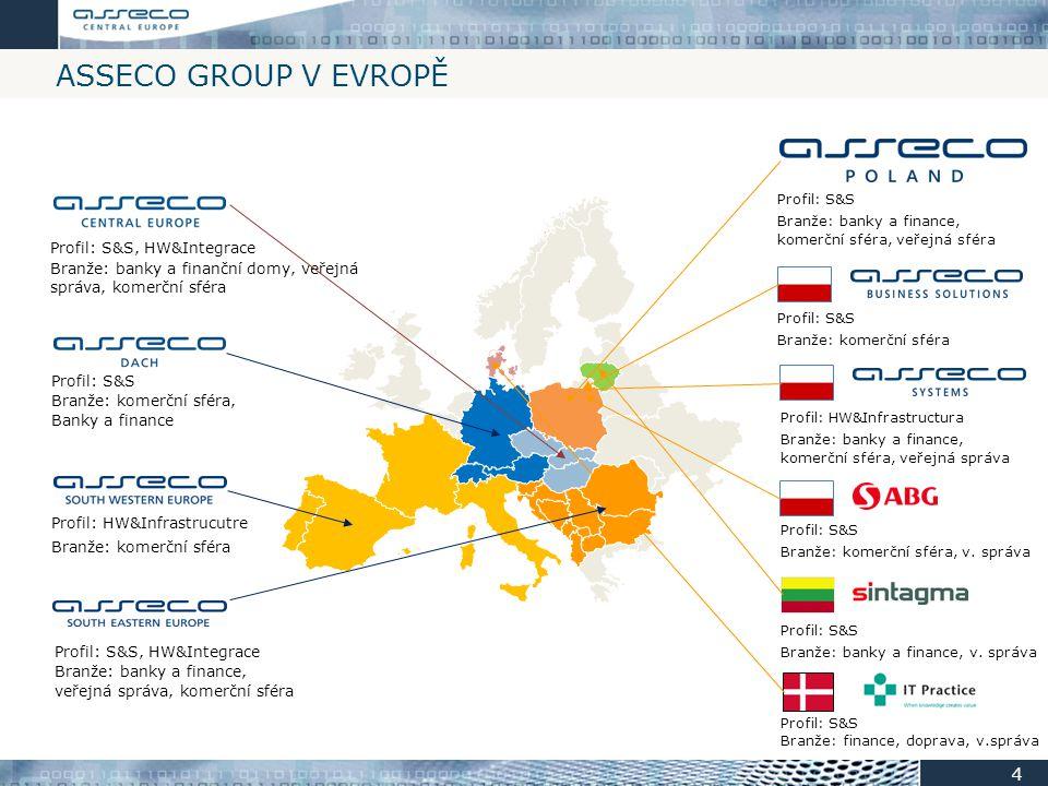 Asseco group v Evropě 4 Profil: S&S