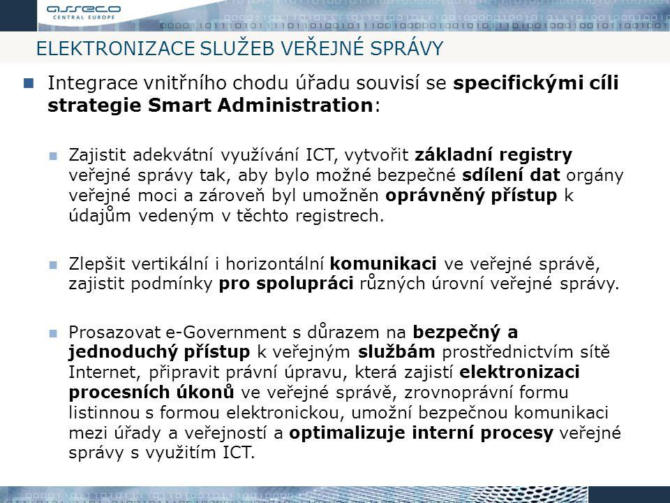 Elektronizace služeb veřejné správy