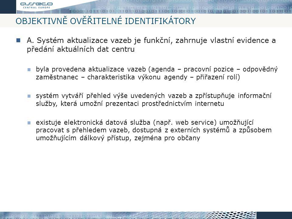 Objektivně ověřitelné identifikátory
