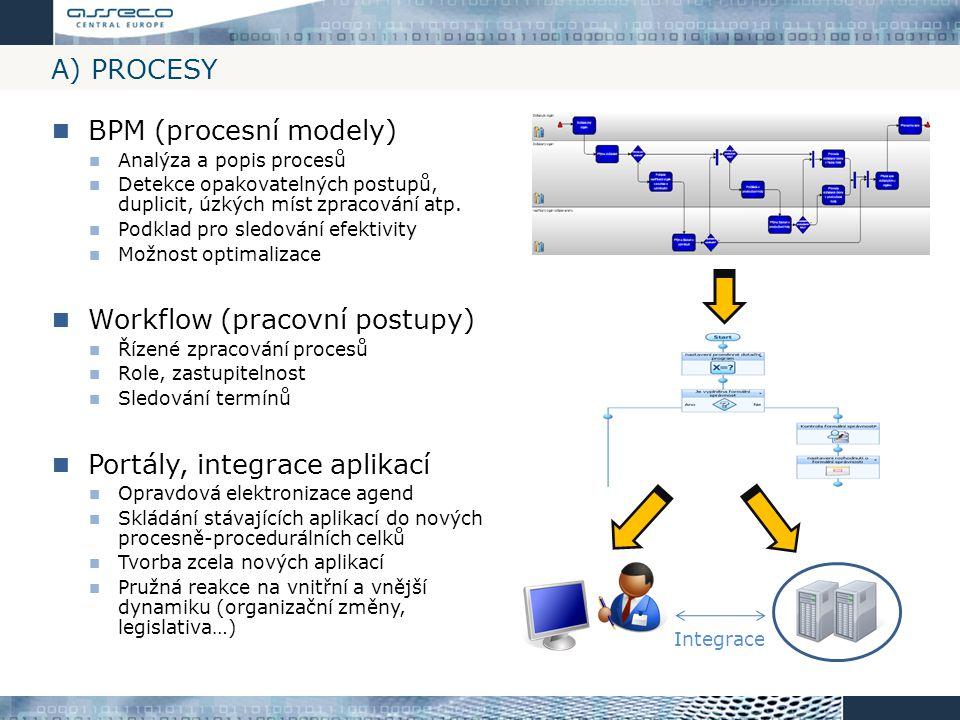 Workflow (pracovní postupy)