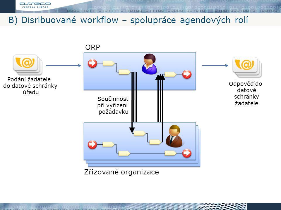 B) Disribuované workflow – spolupráce agendových rolí