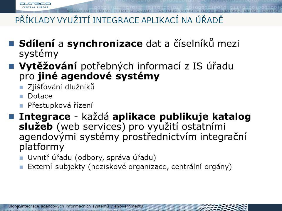 Příklady využití Integrace aplikací na úřadě