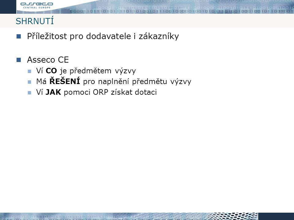 Příležitost pro dodavatele i zákazníky Asseco CE