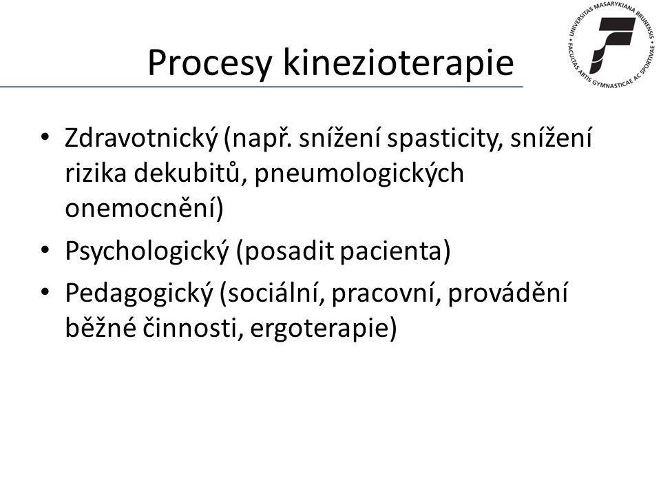 Procesy kinezioterapie