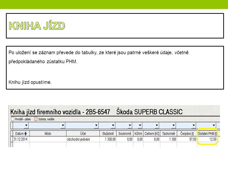 KNIHA JÍZD Po uložení se záznam převede do tabulky, ze které jsou patrné veškeré údaje, včetně předpokládaného zůstatku PHM.