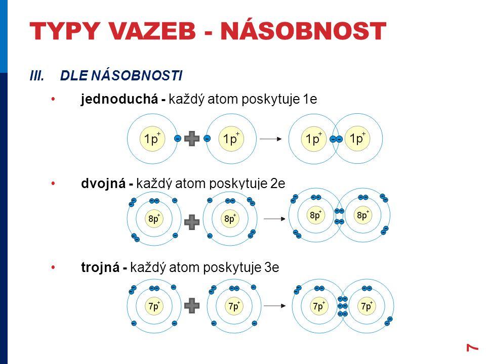 Typy vazeb - násobnost DLE NÁSOBNOSTI