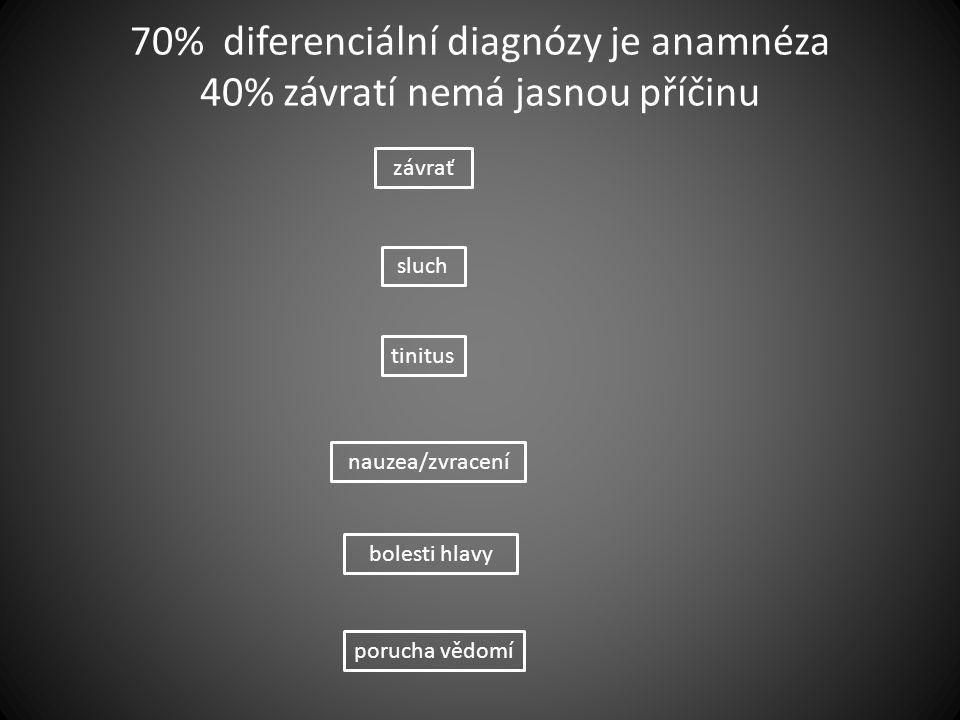 70% diferenciální diagnózy je anamnéza 40% závratí nemá jasnou příčinu
