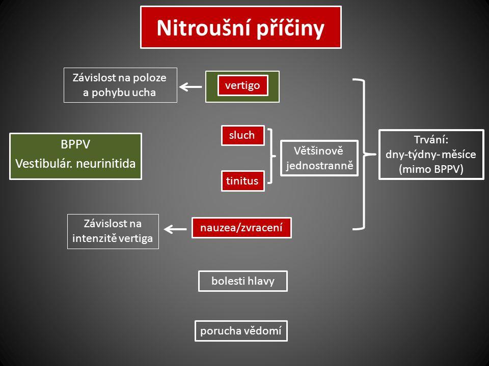 Nitroušní příčiny BPPV Vestibulár. neurinitida Závislost na poloze
