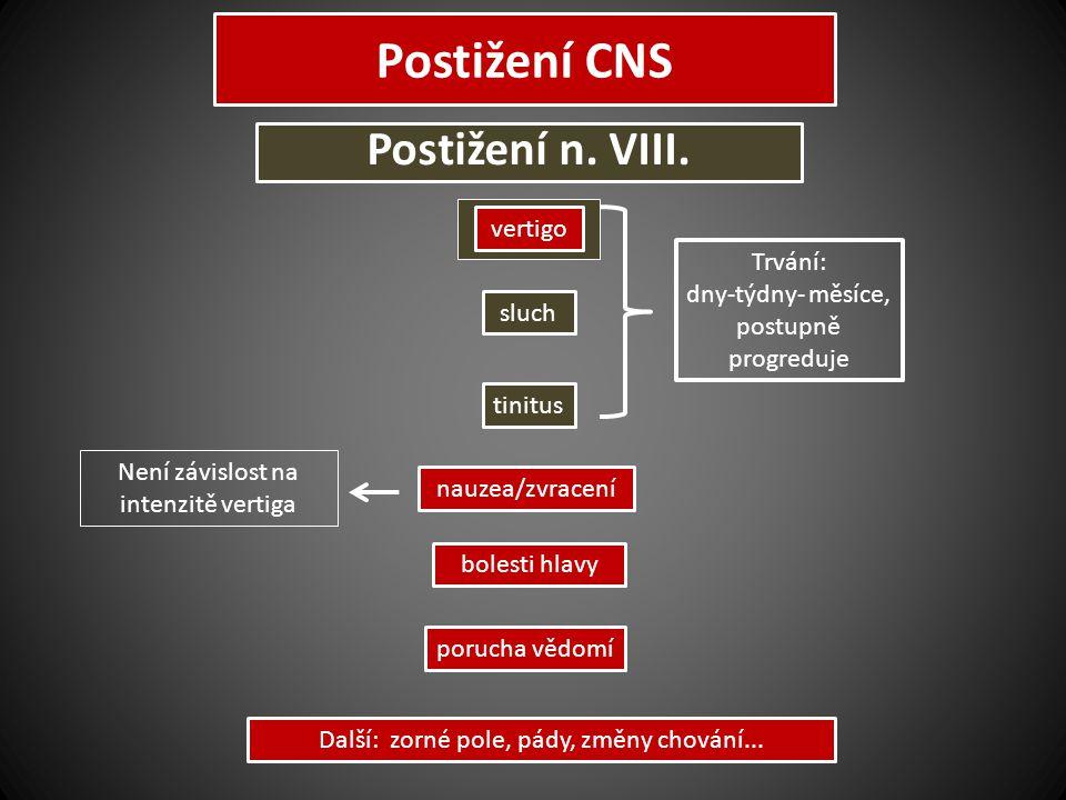 Postižení CNS Postižení n. VIII. vertigo Trvání: dny-týdny- měsíce,