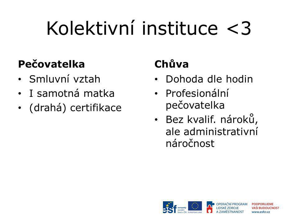 Kolektivní instituce <3