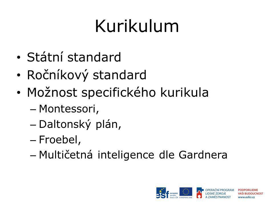Kurikulum Státní standard Ročníkový standard