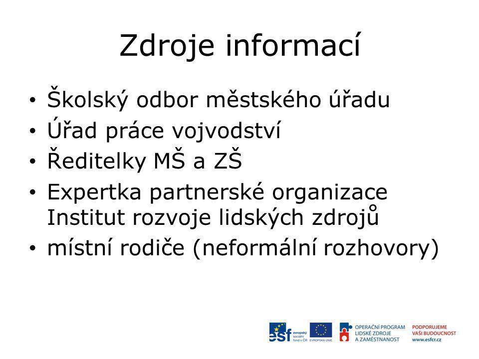 Zdroje informací Školský odbor městského úřadu Úřad práce vojvodství