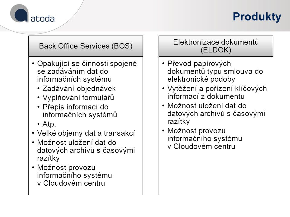Produkty Back Office Services (BOS)