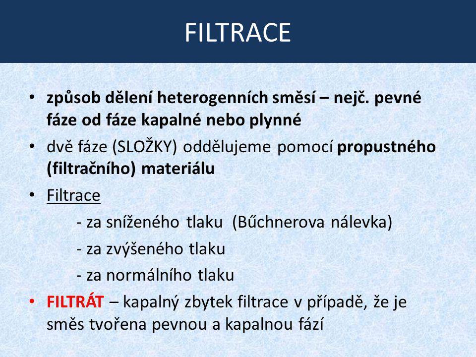 FILTRACE způsob dělení heterogenních směsí – nejč. pevné fáze od fáze kapalné nebo plynné.