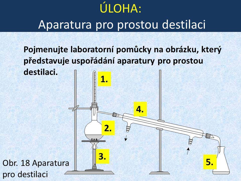 ÚLOHA: Aparatura pro prostou destilaci