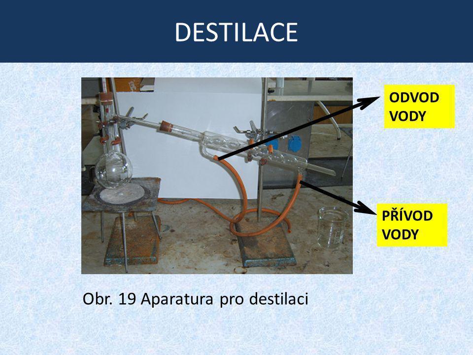 DESTILACE ODVOD VODY PŘÍVOD VODY Obr. 19 Aparatura pro destilaci