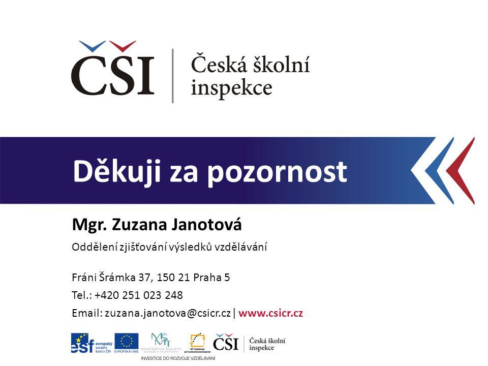Mgr. Zuzana Janotová Oddělení zjišťování výsledků vzdělávání