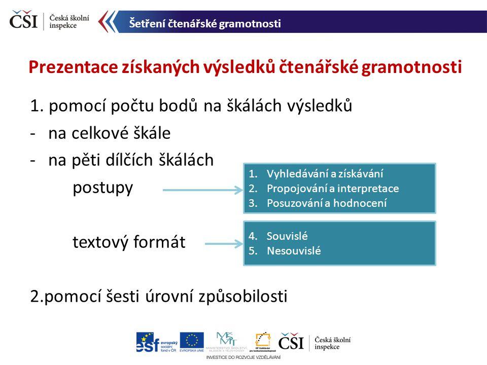 Prezentace získaných výsledků čtenářské gramotnosti