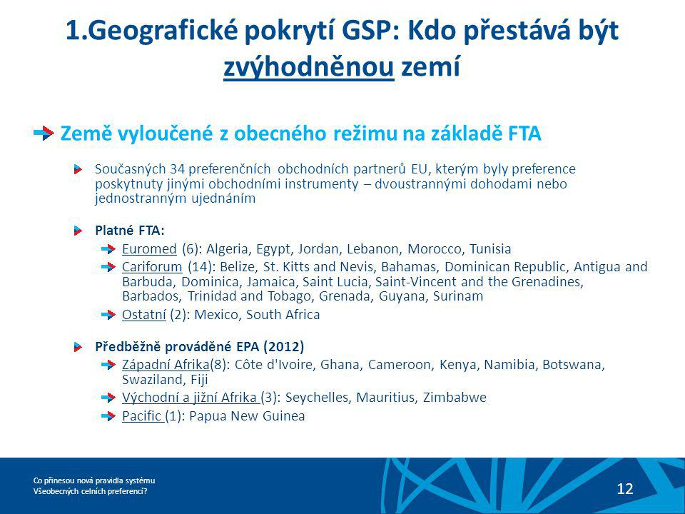 1.Geografické pokrytí GSP: Kdo přestává být zvýhodněnou zemí