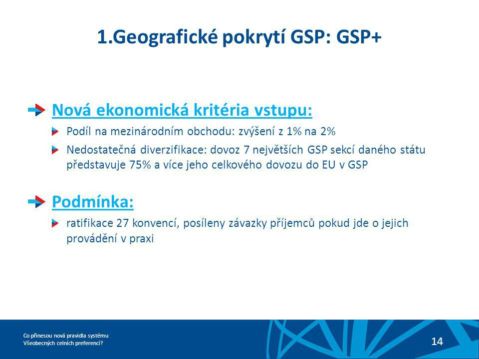 1.Geografické pokrytí GSP: GSP+