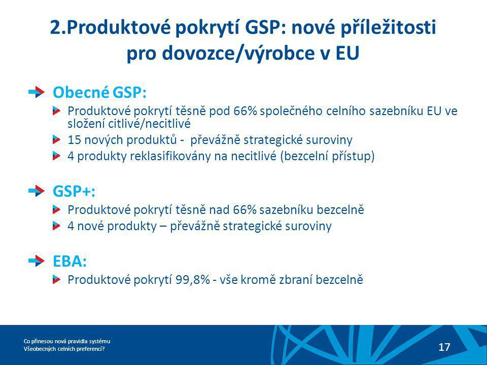 2.Produktové pokrytí GSP: nové příležitosti pro dovozce/výrobce v EU
