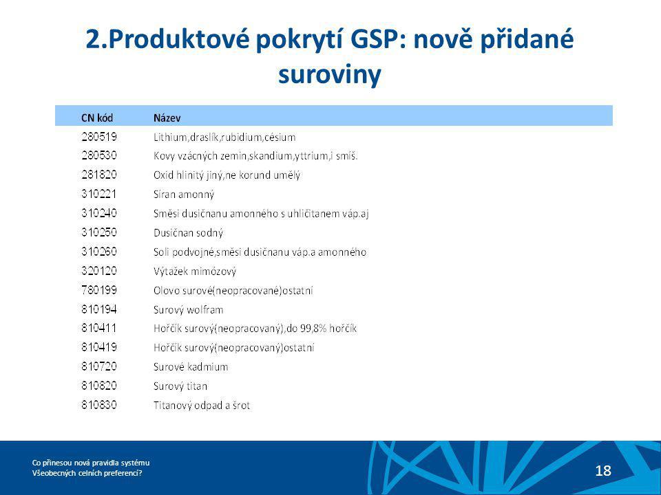 2.Produktové pokrytí GSP: nově přidané suroviny