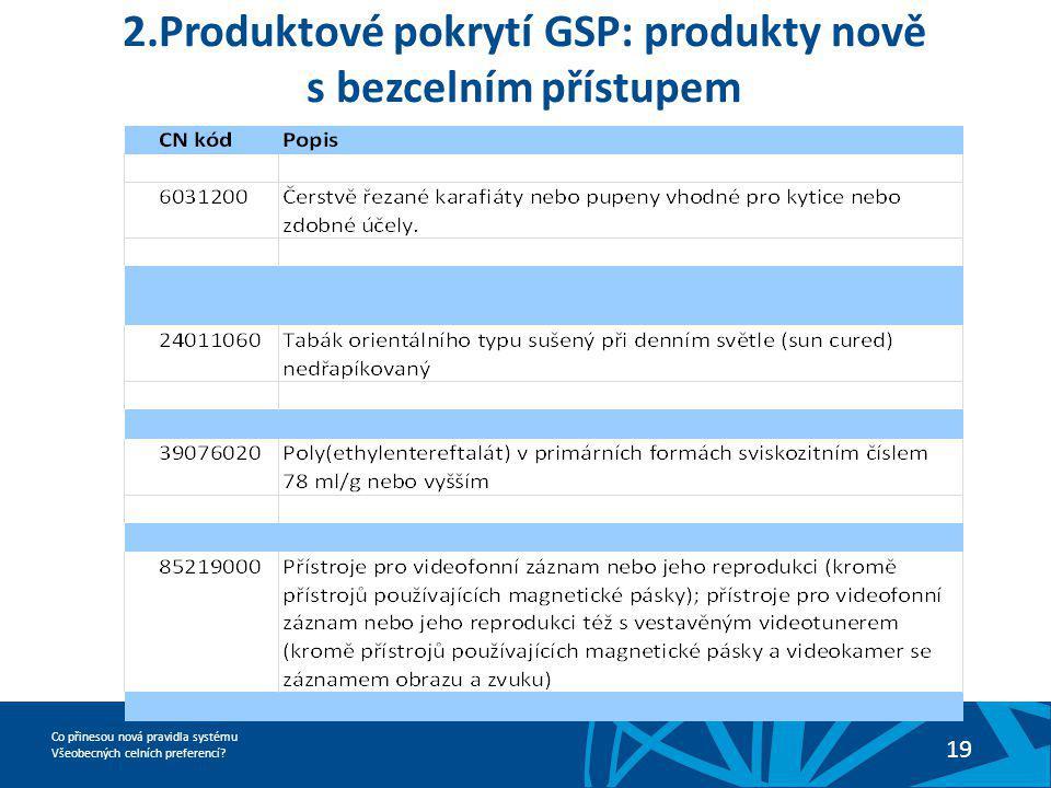 2.Produktové pokrytí GSP: produkty nově s bezcelním přístupem