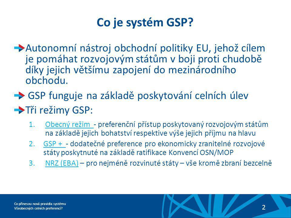 Co je systém GSP