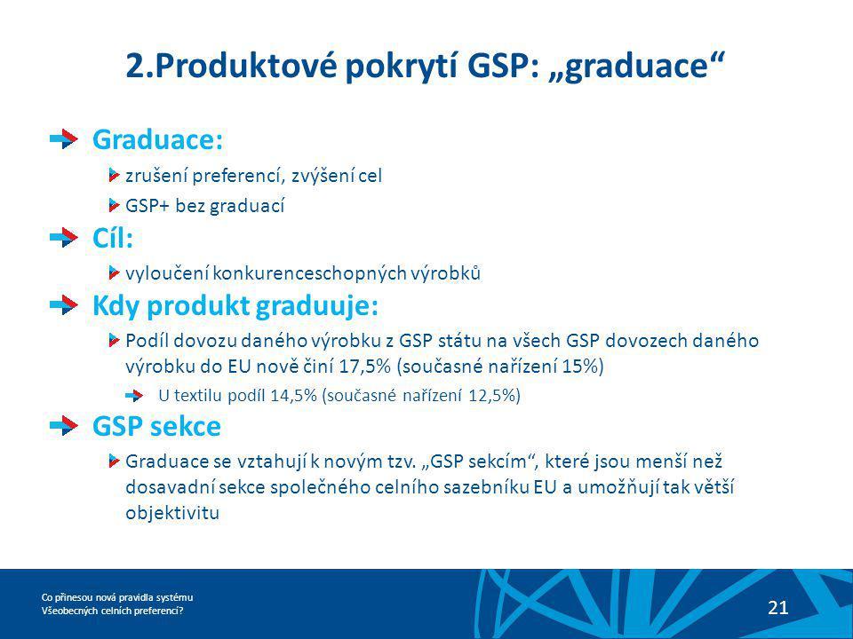 """2.Produktové pokrytí GSP: """"graduace"""