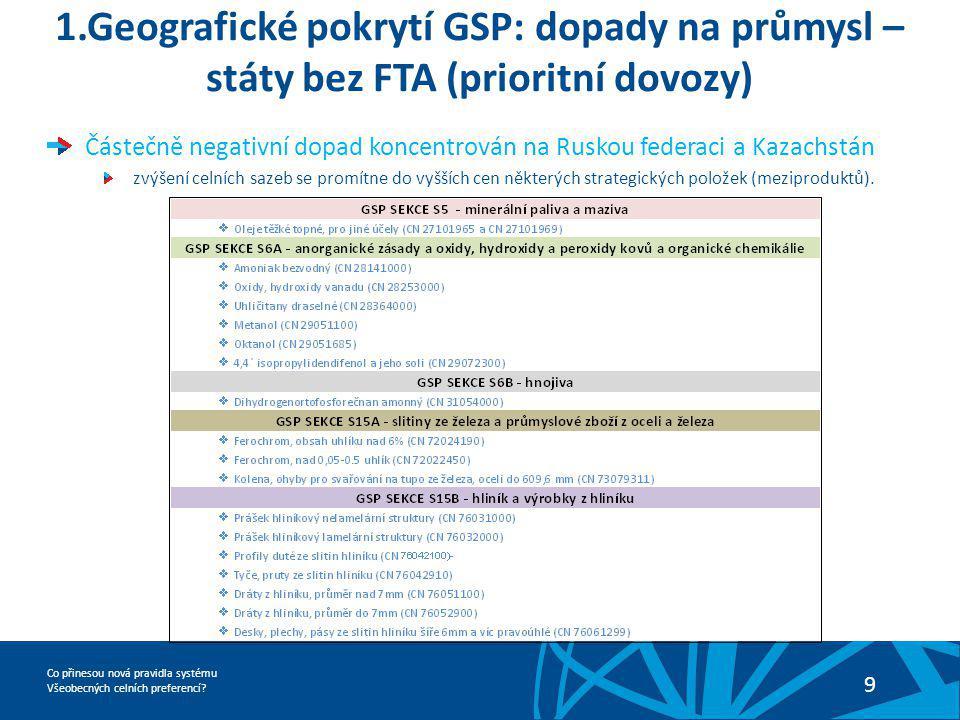 1.Geografické pokrytí GSP: dopady na průmysl – státy bez FTA (prioritní dovozy)