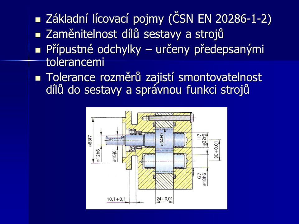 Základní lícovací pojmy (ČSN EN 20286-1-2)