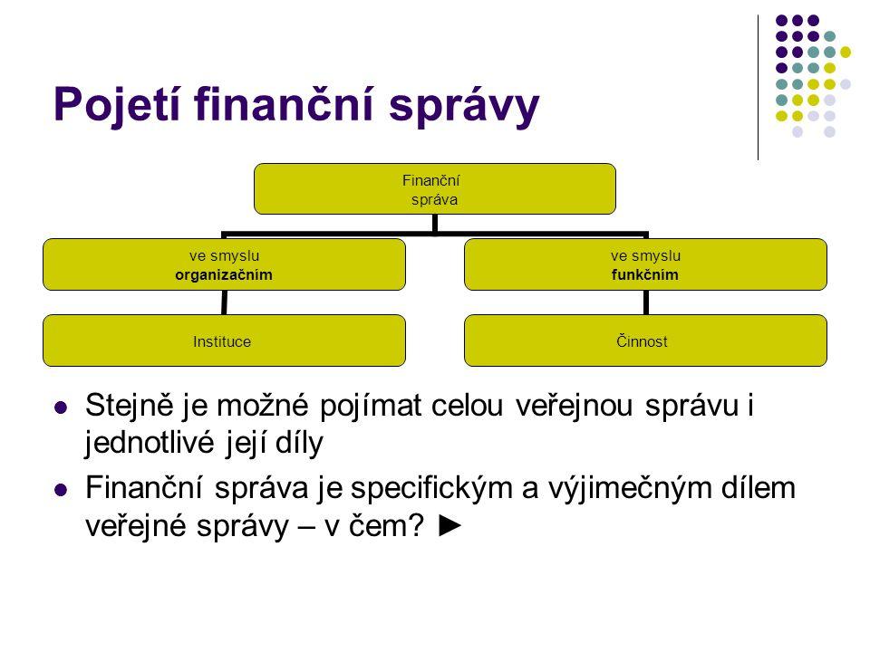Pojetí finanční správy