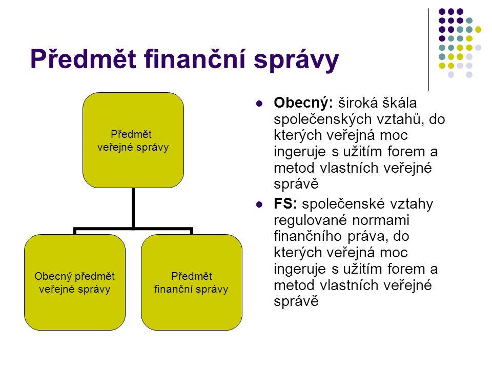 Předmět finanční správy