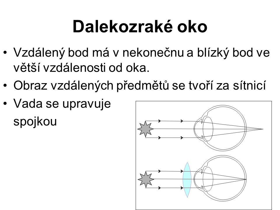 Dalekozraké oko Vzdálený bod má v nekonečnu a blízký bod ve větší vzdálenosti od oka. Obraz vzdálených předmětů se tvoří za sítnicí.