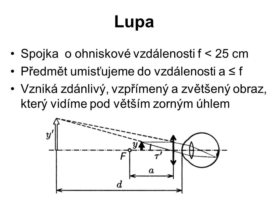 Lupa Spojka o ohniskové vzdálenosti f < 25 cm