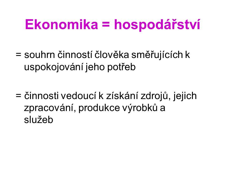 Ekonomika = hospodářství