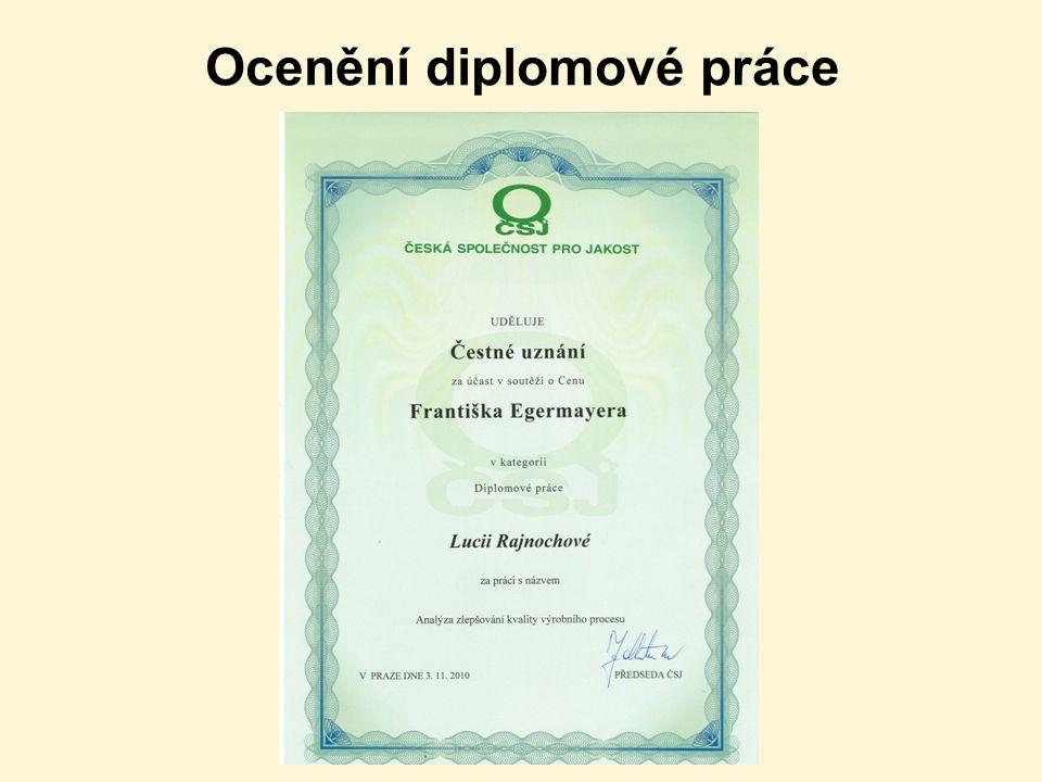 Ocenění diplomové práce
