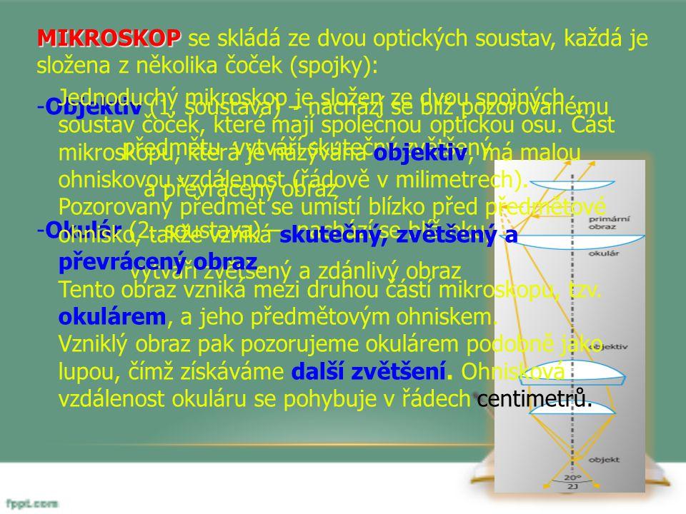 MIKROSKOP se skládá ze dvou optických soustav, každá je složena z několika čoček (spojky):