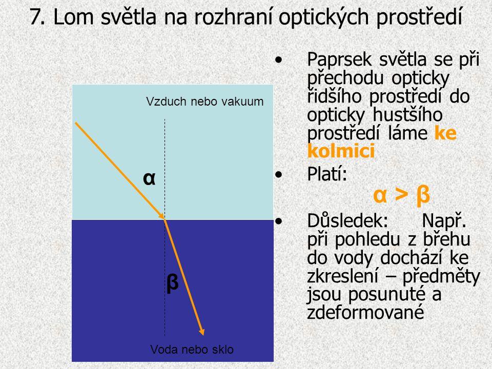 7. Lom světla na rozhraní optických prostředí
