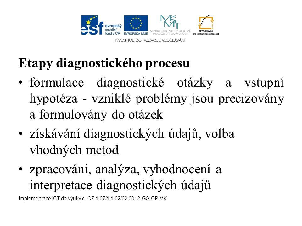 Etapy diagnostického procesu