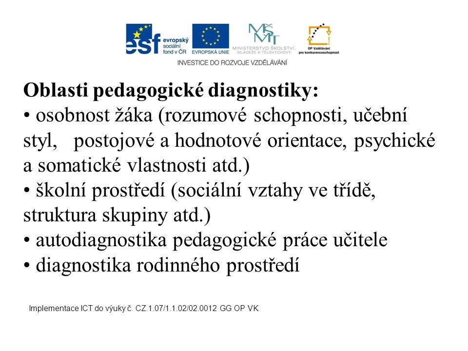 Oblasti pedagogické diagnostiky: