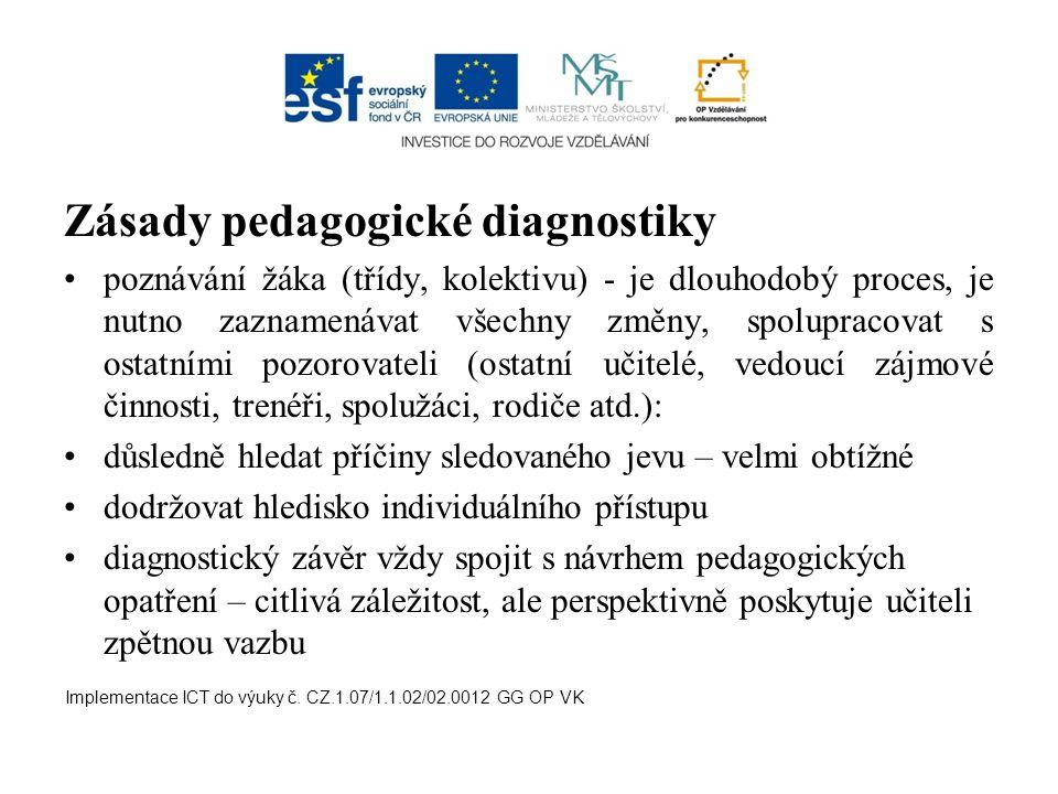 Zásady pedagogické diagnostiky