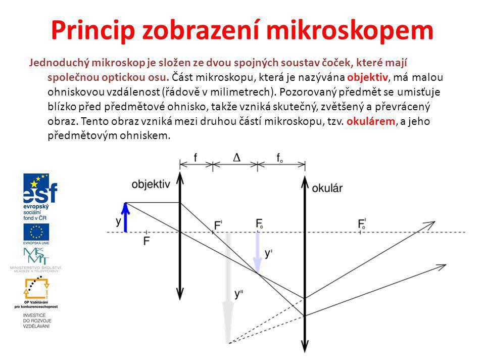 Princip zobrazení mikroskopem