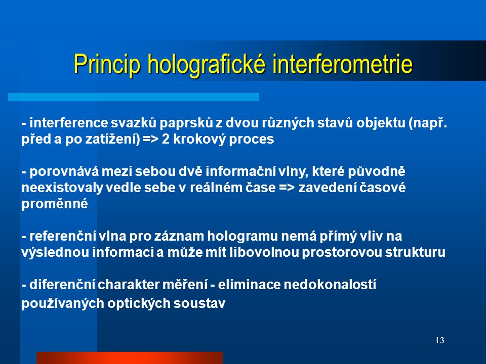 Princip holografické interferometrie