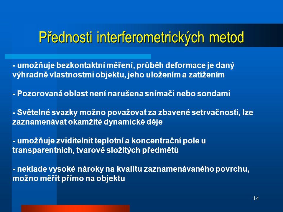 Přednosti interferometrických metod