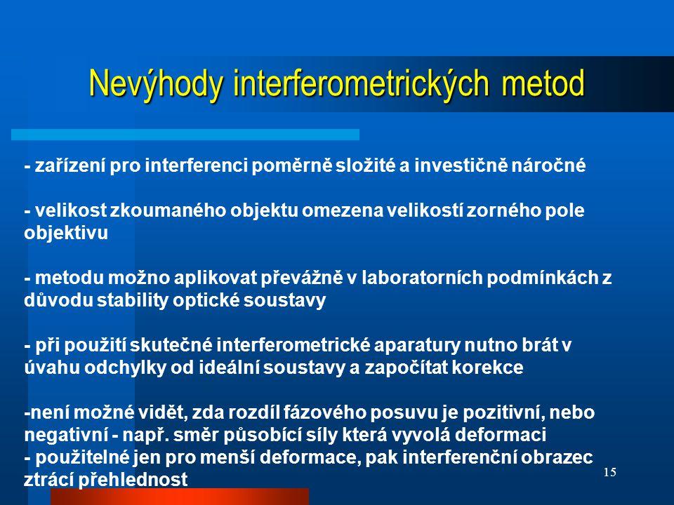 Nevýhody interferometrických metod